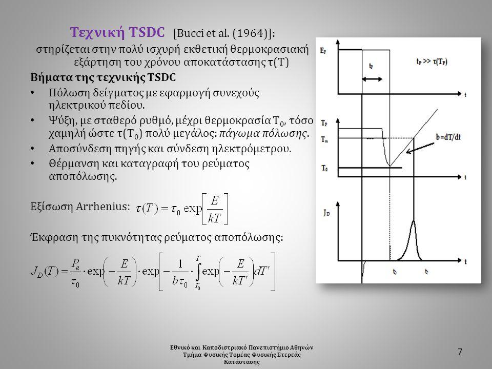 Τεχνική TSDC [Bucci et al. (1964)]: